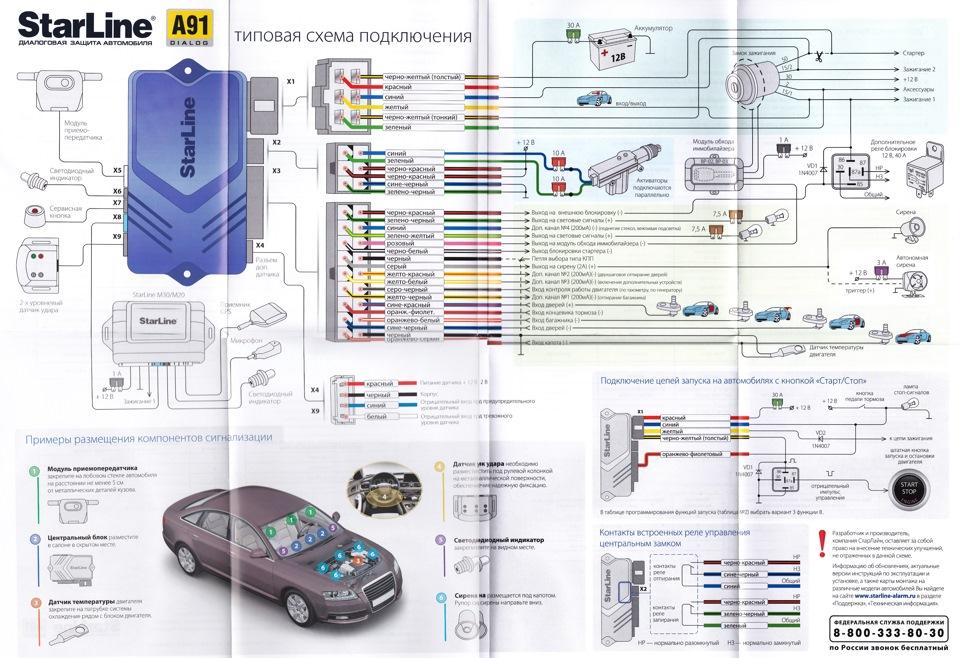 Схема подключения А91