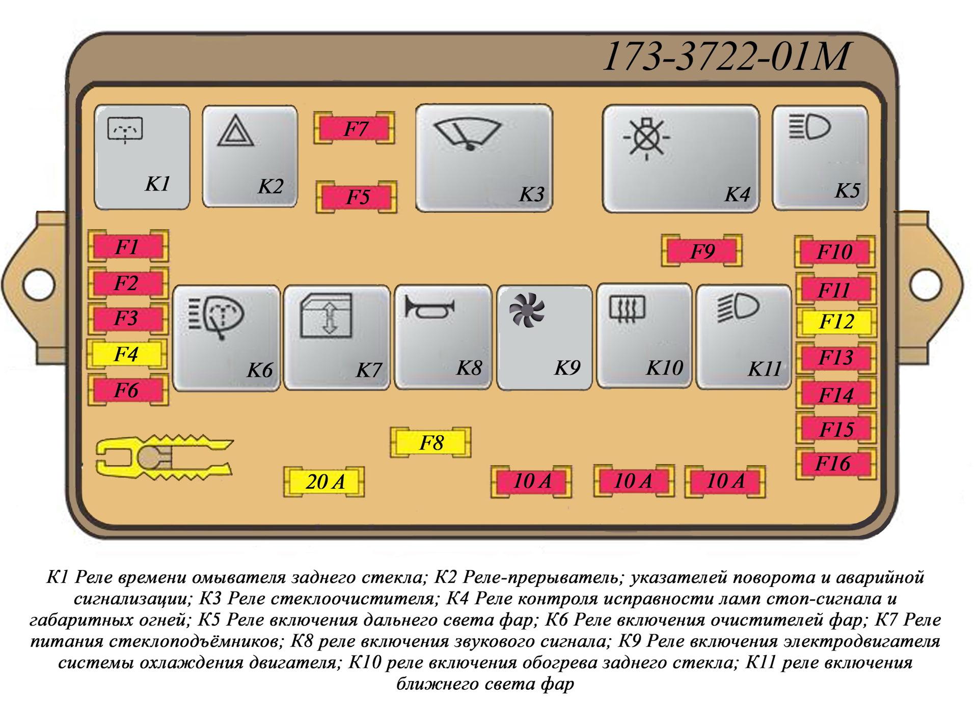 Блок предохранителей ваз 2109 карбюратор схема старого образца фото