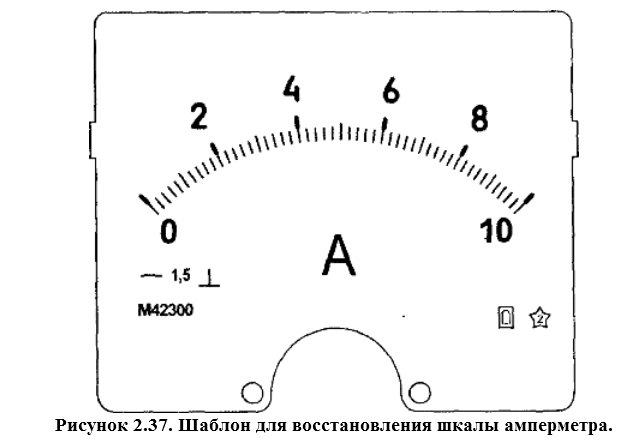 Рисунок шкал вольтметров