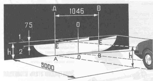 Регулировка света головных фар с применением экрана.  Схема подключения светотехнических приборов и световой...