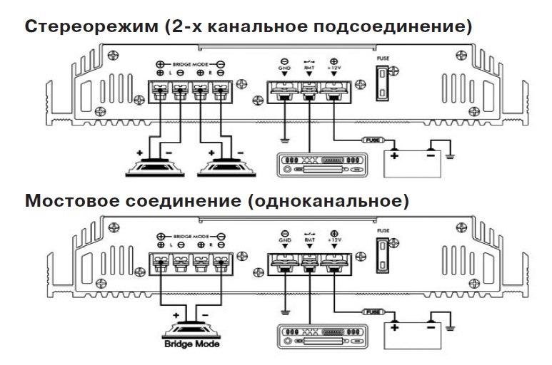 Как осметить дизайн проект