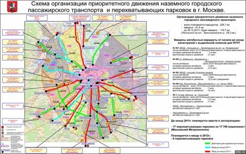 Итак где можно посмотреть какие выделенные полосы действующие.  Ну канечно же на портале местного самоуправления или...