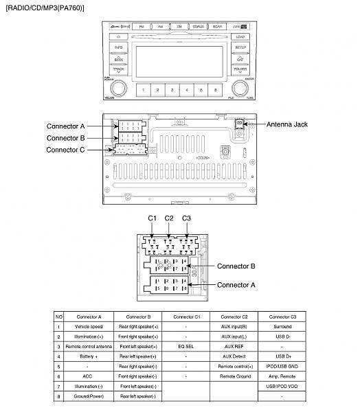 Hyundai ix-35 модель a-200eleransc схема