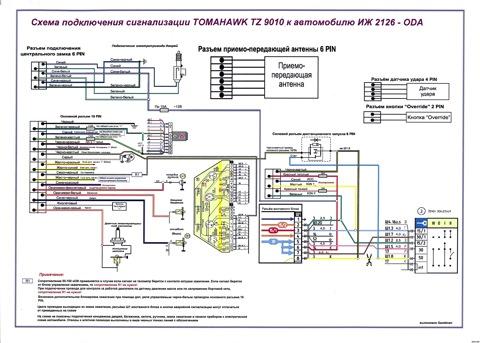 Схема проводки ваз 21010