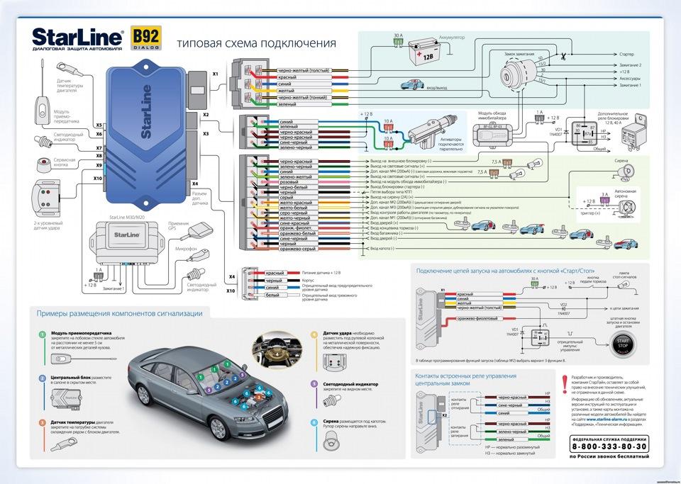 рекомендуют автосигнализацию StarLine A91 Dialog для установки на Ваш автомобиль.