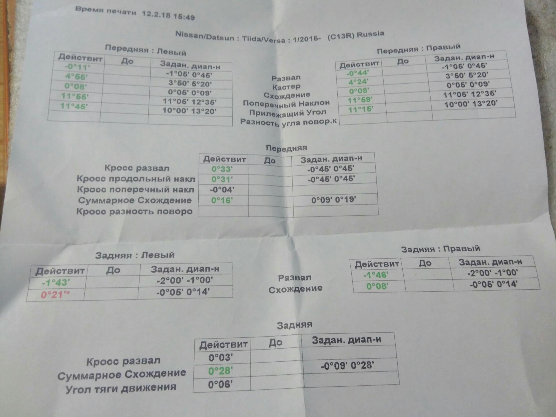 Развал-схождение ниссан тиида Установка и замена гофры глушителя bmw e46
