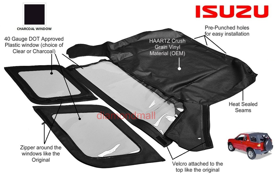 soft top logbook opel frontera b 2 2 petrol 2000 on drive2. Black Bedroom Furniture Sets. Home Design Ideas