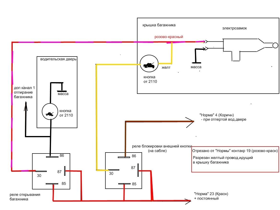 Схема замка багажника гранта фото 84