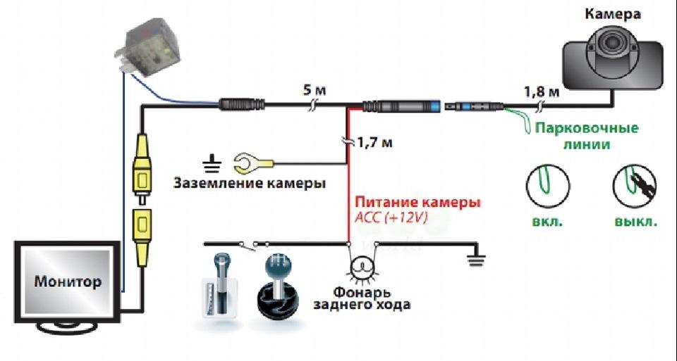 Камера заднего вида AVIS AVS388CPR с LED подсветкой