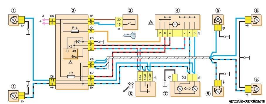 Схема указателей поворота 21099