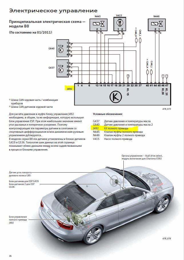 Sport differential system fault — Audi S4, 3 0 л , 2009 года на DRIVE2