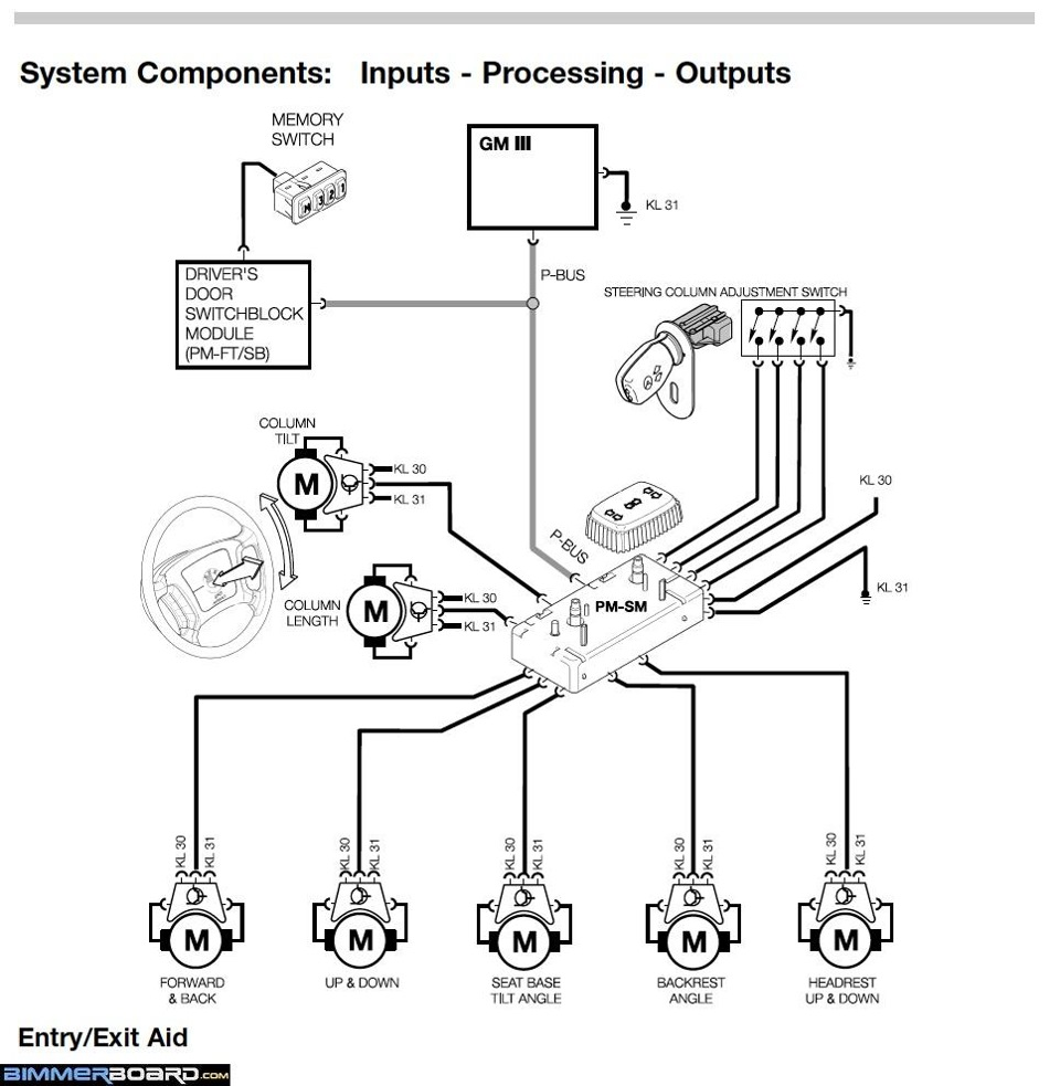 1132954 on 2005 bmw 325i fuse box diagram