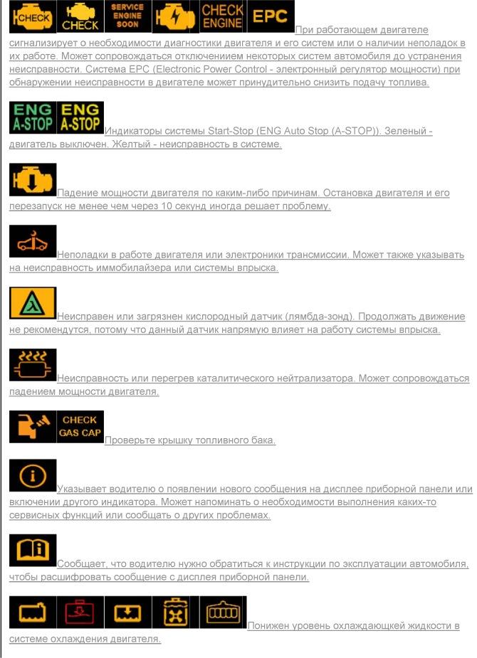 символы на приборной панели lamborghini