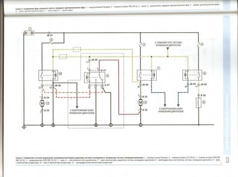 Схема 3. Соединения системы управления электровентиляторами радиатора системы охлаждения и коденсора системы...