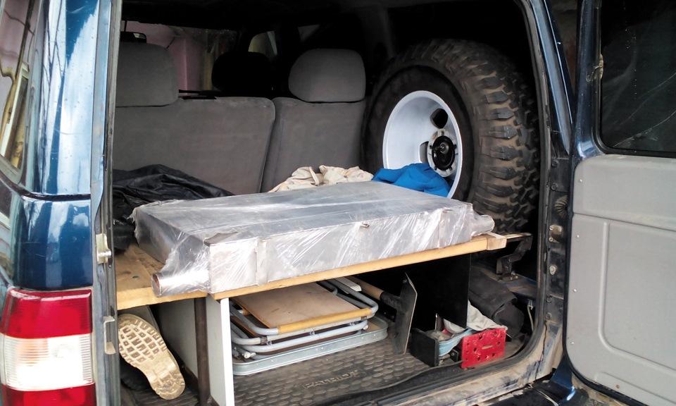 Подготовительные расчетные работы приступая к созданию наружного багажника
