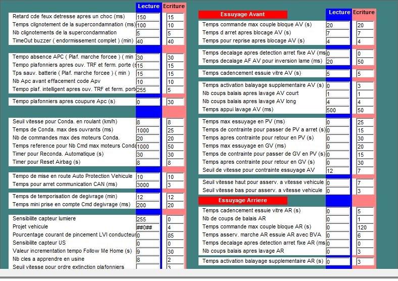 Almera Программа Для Диагностики