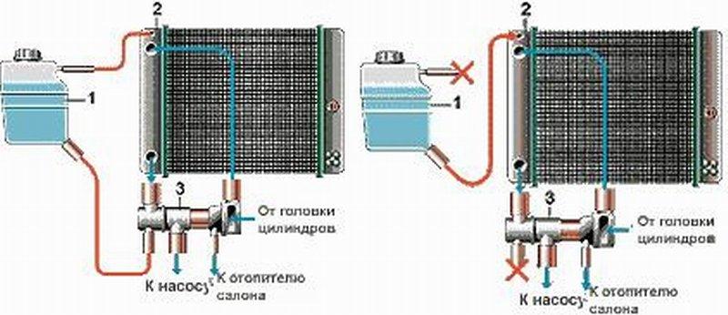 системой охлаждения чтобы