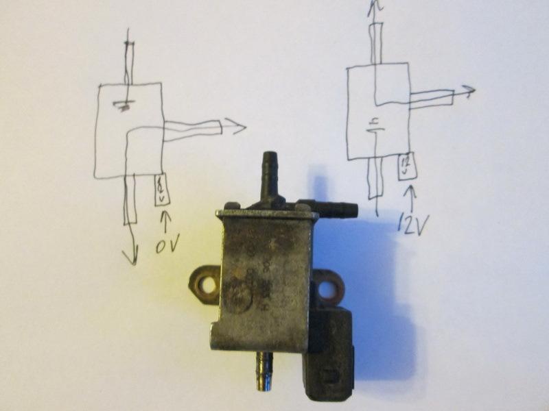 Клапан N249 принцип работы