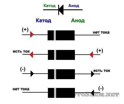 зачем в цепи сигнализации устанавливают резистор 3 9ком каждый аромат уникален
