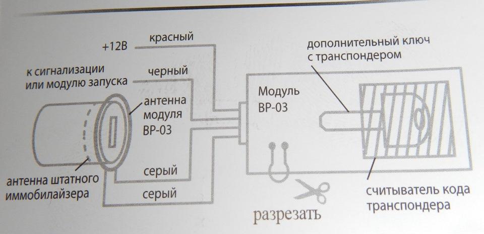 клоном ключа по схеме: