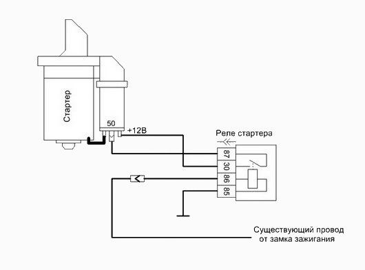 Схема втягивающего реле стартера ваз 2106