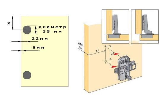 Чем просверлить отверстия под мебельные петли