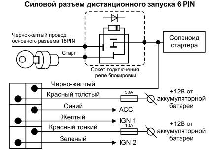Схема подключения силового