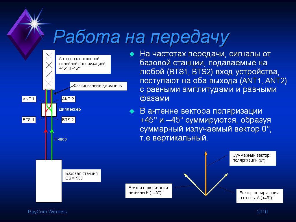 схема автомобильного сигнала на 70 мелодий