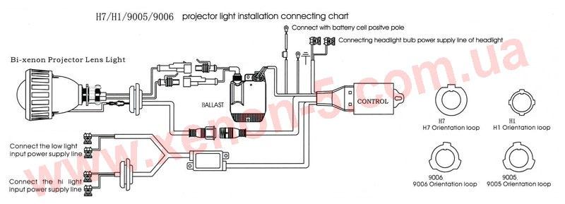 Инструкция по установке биксеноновых линз своими руками.  Схема подключения би-ксеноновых линз 50 мм G1...