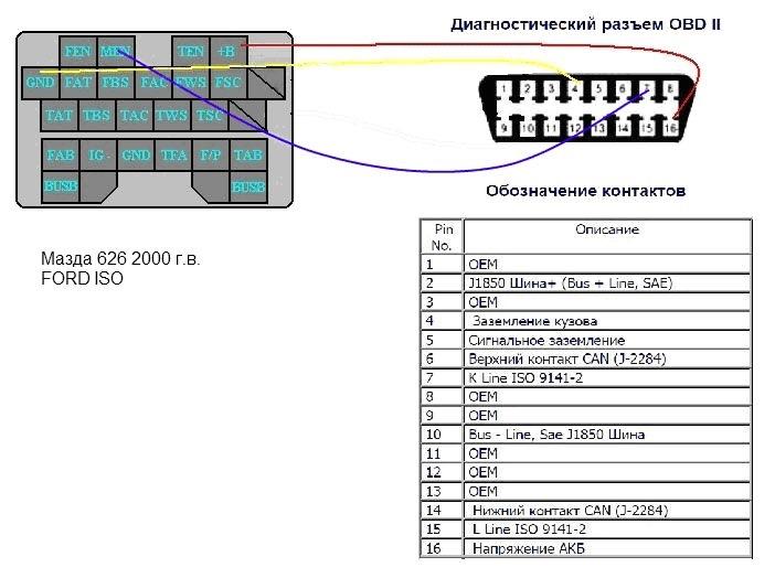 Схема подключения по протоколу