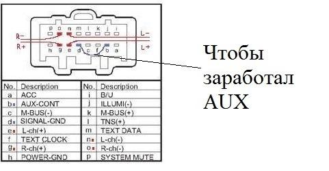 Как сделать аудиовход AUX