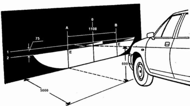 Регулировка фар на автомобилях