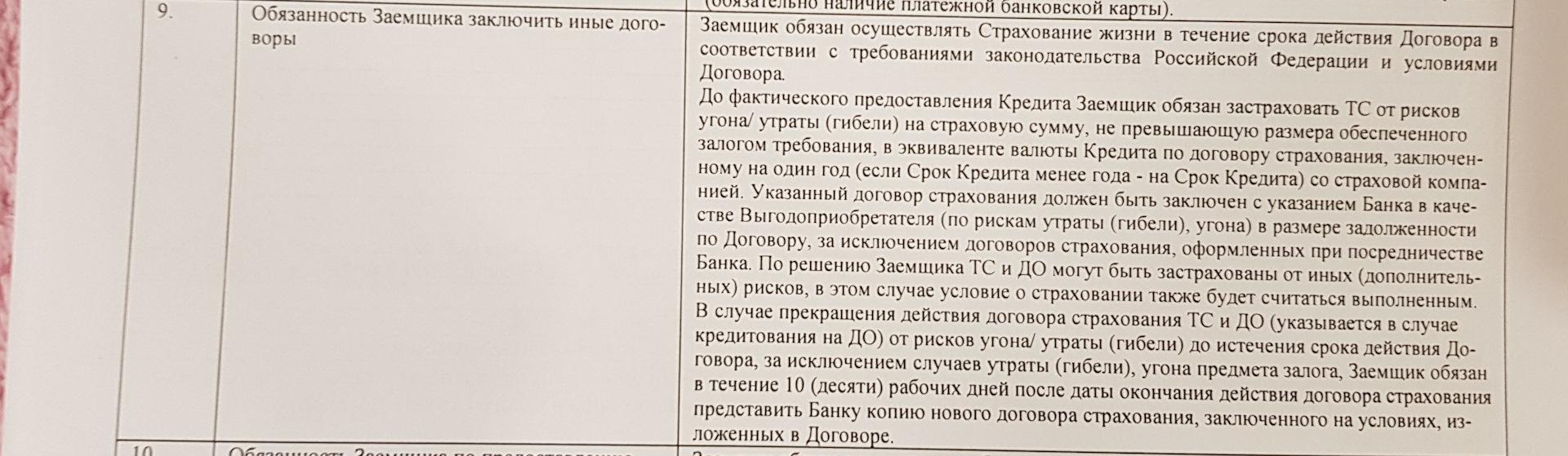 форштадт банк рефинансирование кредитов