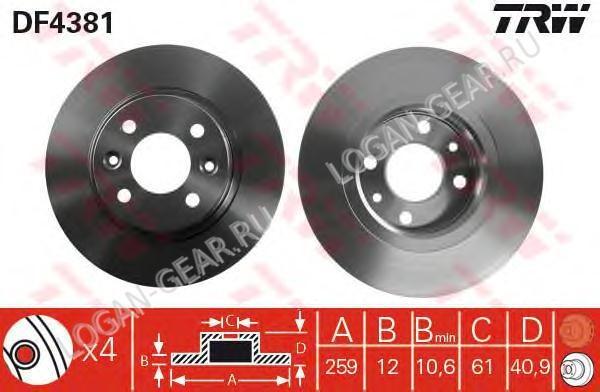 тормозные диски на renault symbol 2008