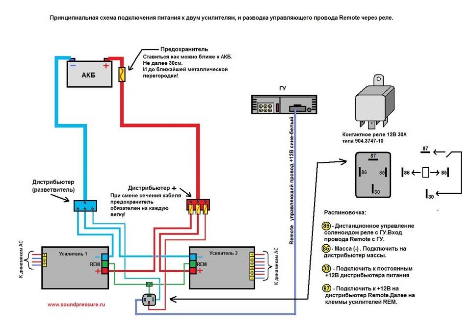Схема подключения avtos