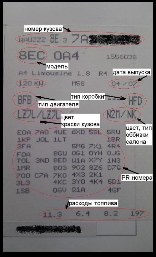 Таблица PR кодов. Номер краски