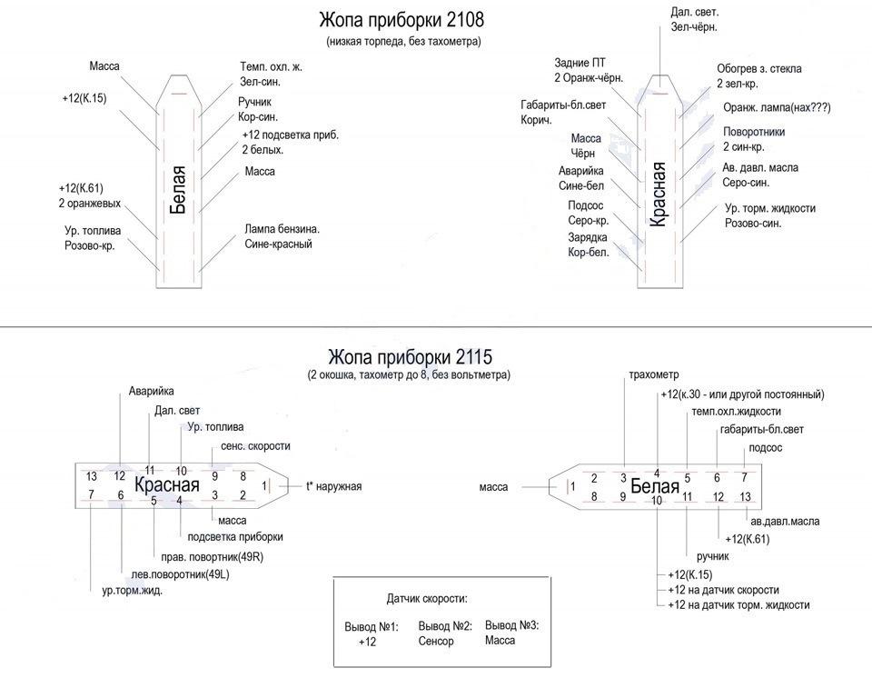 Панель приборов ваз 2115 схема подключения