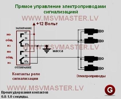 Схема подключения активаторов