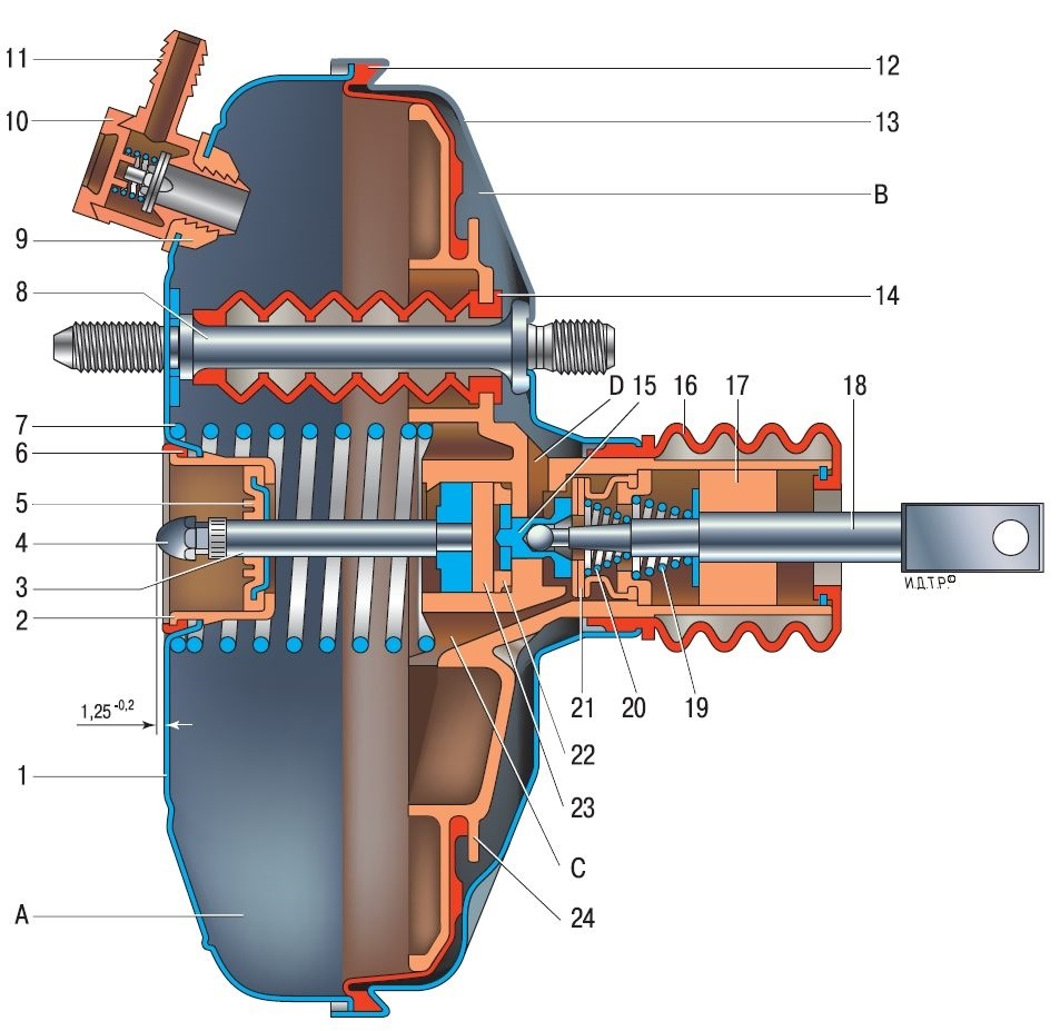 Ремонт вакуумного усилителя тормозов 2114 своими руками фото 12