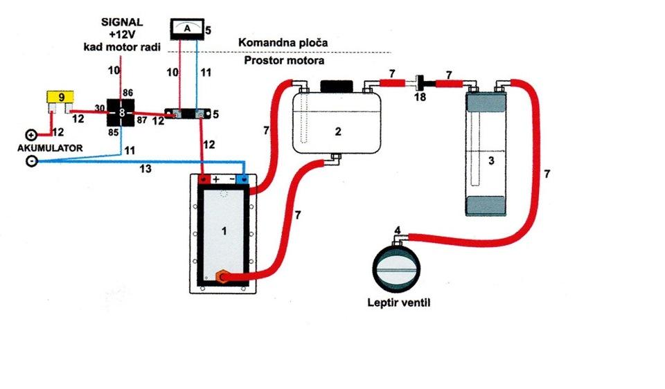 Схемы водородного авто