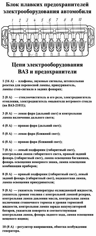 схема предохранителей на ваз 2101