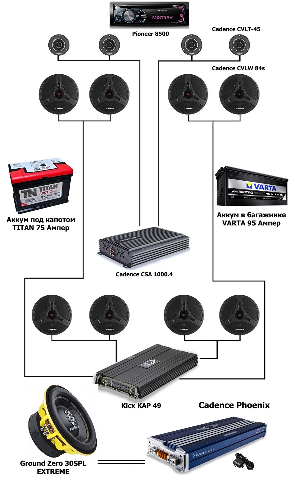схема акустика в машину