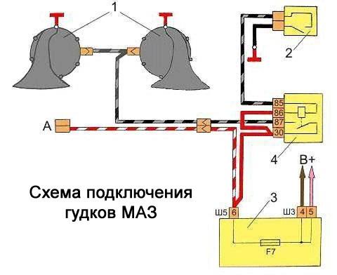 1-Гудки МАЗ; 2-Выключатель