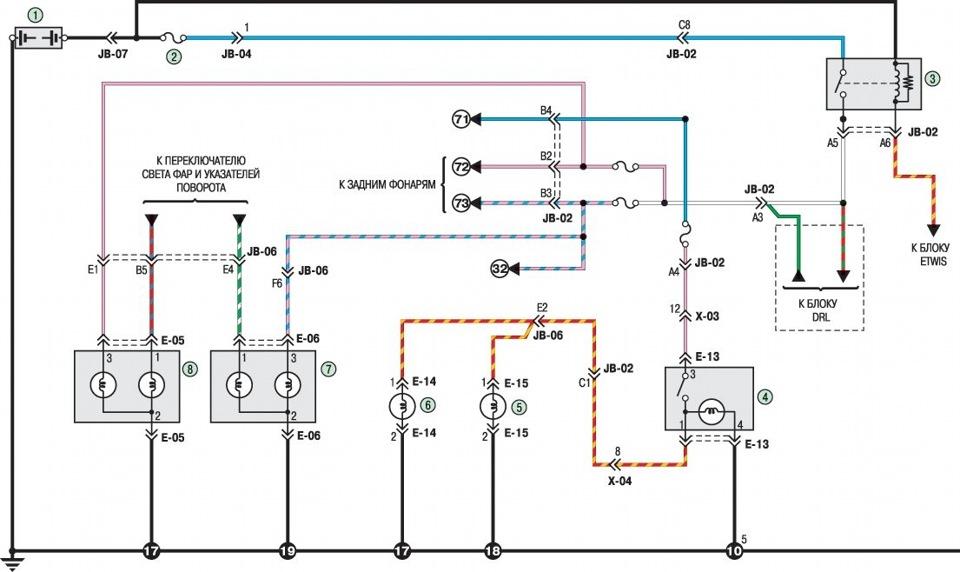 Kia spectra электрическая схема включения фар.
