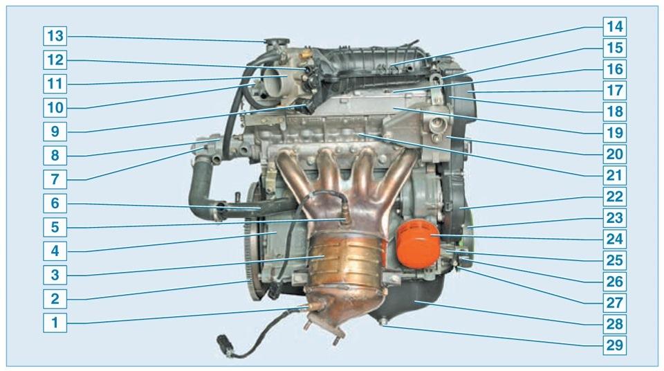 Инфинити фх двигатели