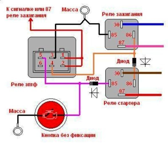 Start Stop Engine Своими Руками images
