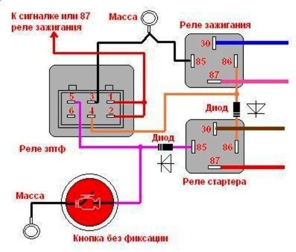 Кнопка Start-Stop Engine