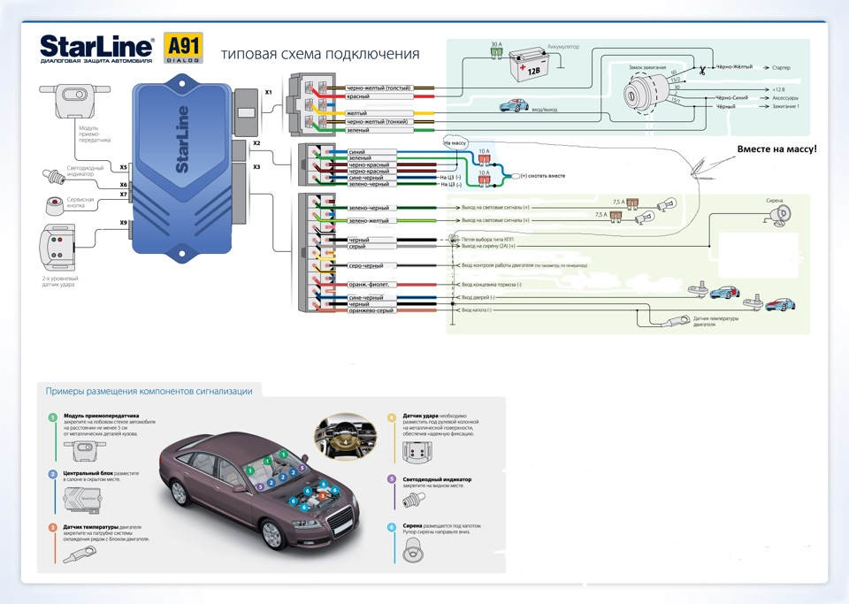 Установка сигнализации StarLine A91 на Subaru Legacy B4 правый руль! - бортжурнал Subaru Legacy TwinTurbo-=БеЛяШиК=- 2001 года н