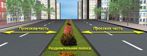 действия являются ли трамвайные пути разделительной полосой это такое