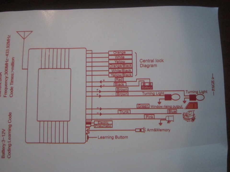 Bighawks keyless entry system схема